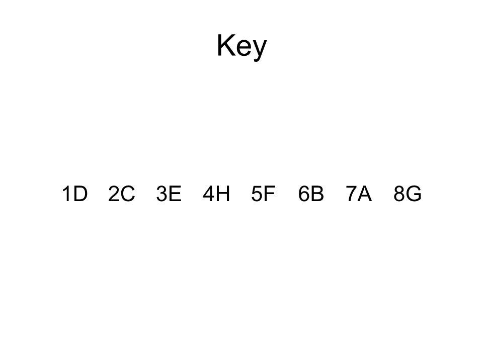 Key 1D2C3E4H5F6B7A8G