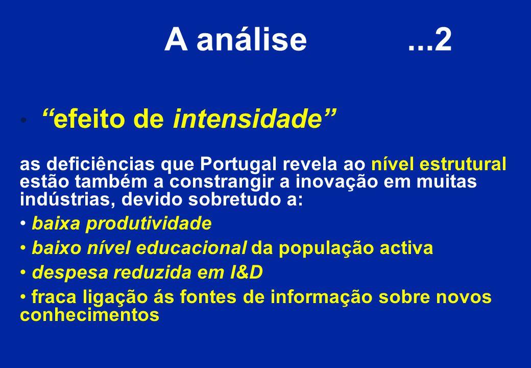 """A análise...1 """"efeito de estrutura"""" A composição sectorial da economia portuguesa tem evoluido no sentido de um peso maior do sector dos serviços. Con"""