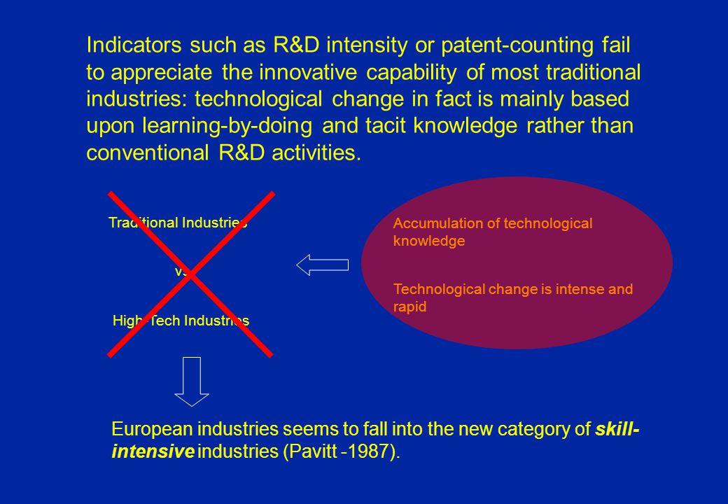 O Processo de Mudança Tecnológica Capacidade Tecnológica Acumulação Tecnológica (aprendizagem) As bases necessárias para gerar e gerir a mudança tecno