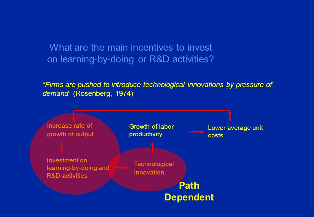 Firms rely upon varying mixes of tacit and generic knowledge in order to generate localized technological innovations.
