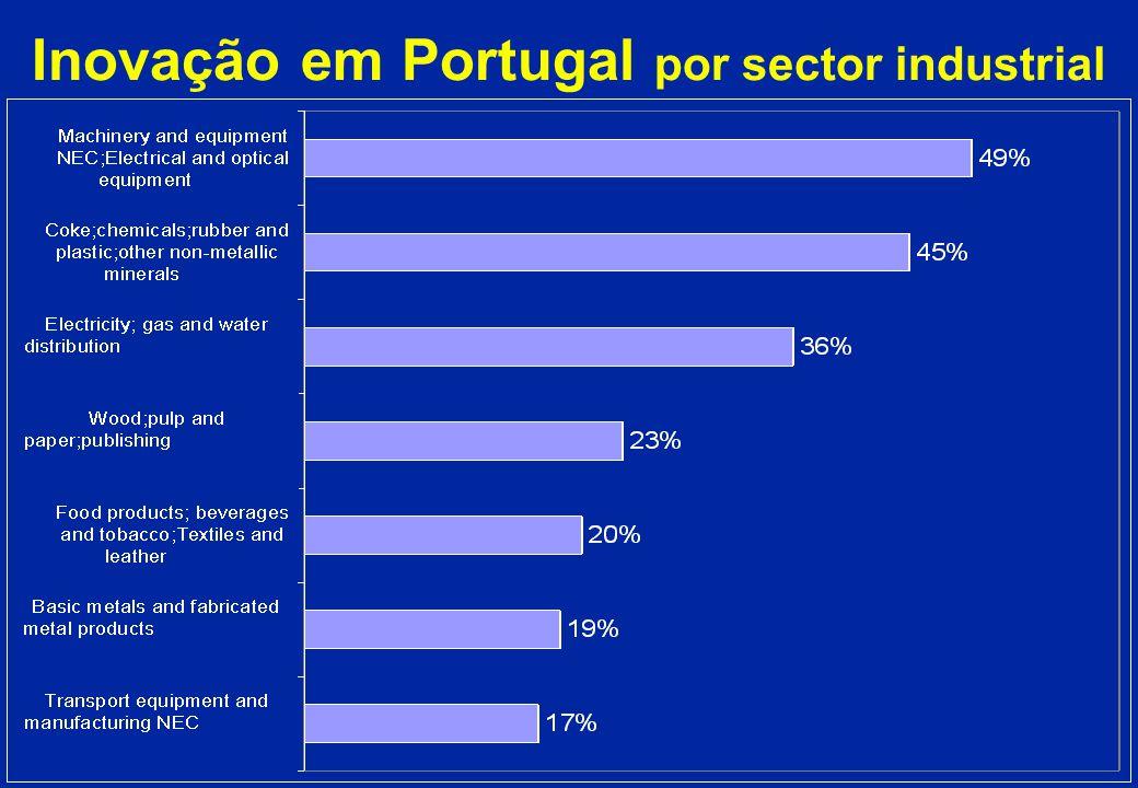"""A análise...2 """"efeito de intensidade"""" as deficiências que Portugal revela ao nível estrutural estão também a constrangir a inovação em muitas indústri"""