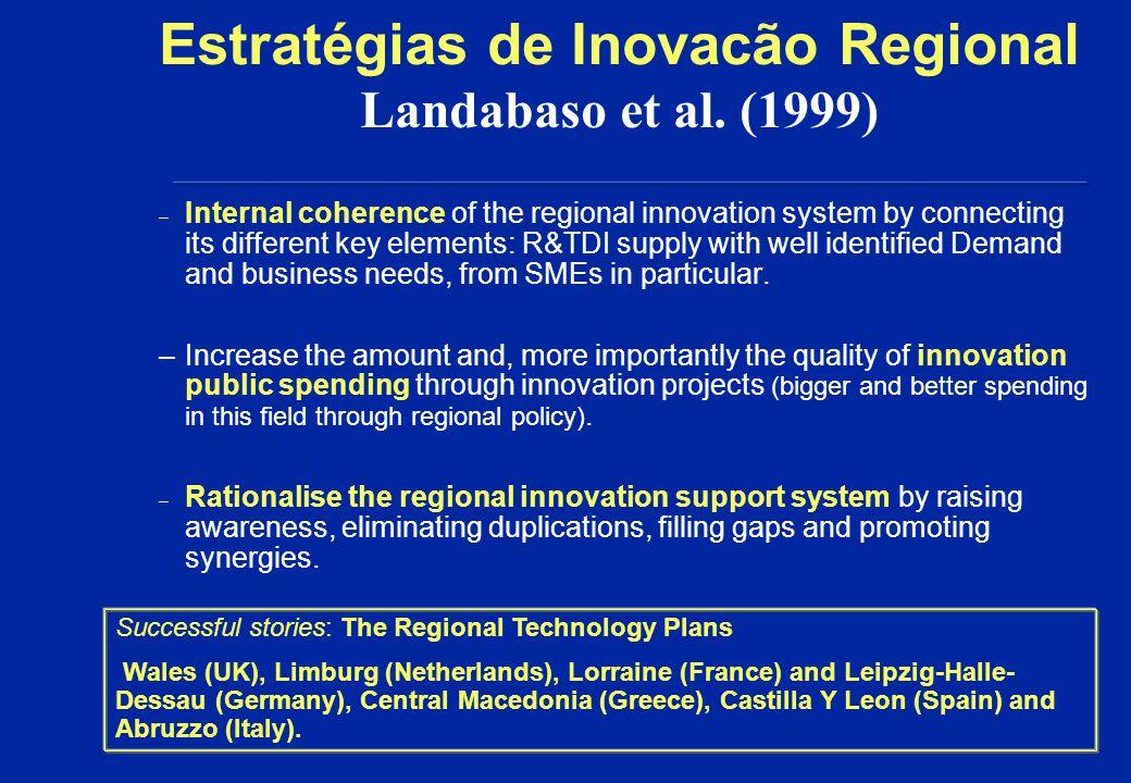 A learning region : um sistema de inovacão regional Regional government Business services & tech. con- sultants SMEs Business intermediaries: Cham. of