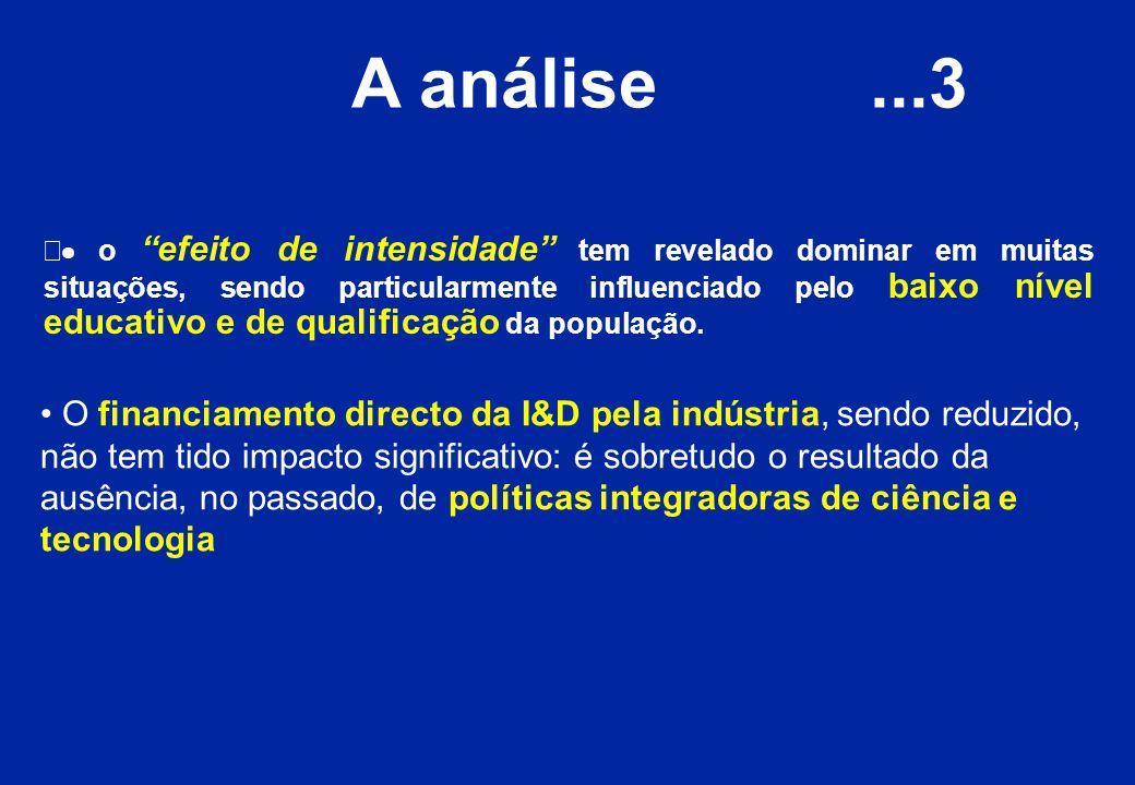 Inovação em Portugal por sector industrial