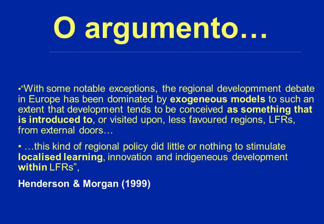 Estratégias de Inovacão Regional Landabaso et al. (1999) – Internal coherence of the regional innovation system by connecting its different key elemen