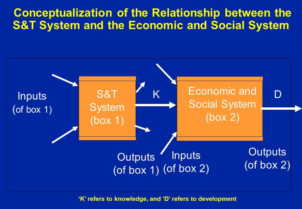 A análise...5 Para além do capital individual ou mesmo agregado, o capital social, enquanto capacidade colectiva de aprendizagem, tem emergido como um
