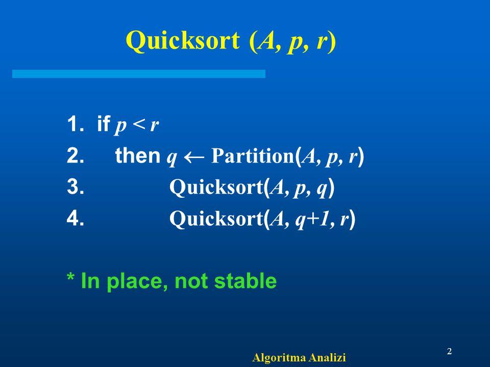 Algoritma Analizi 3 Partition(A, p, r) 1.x  A[p] 2.