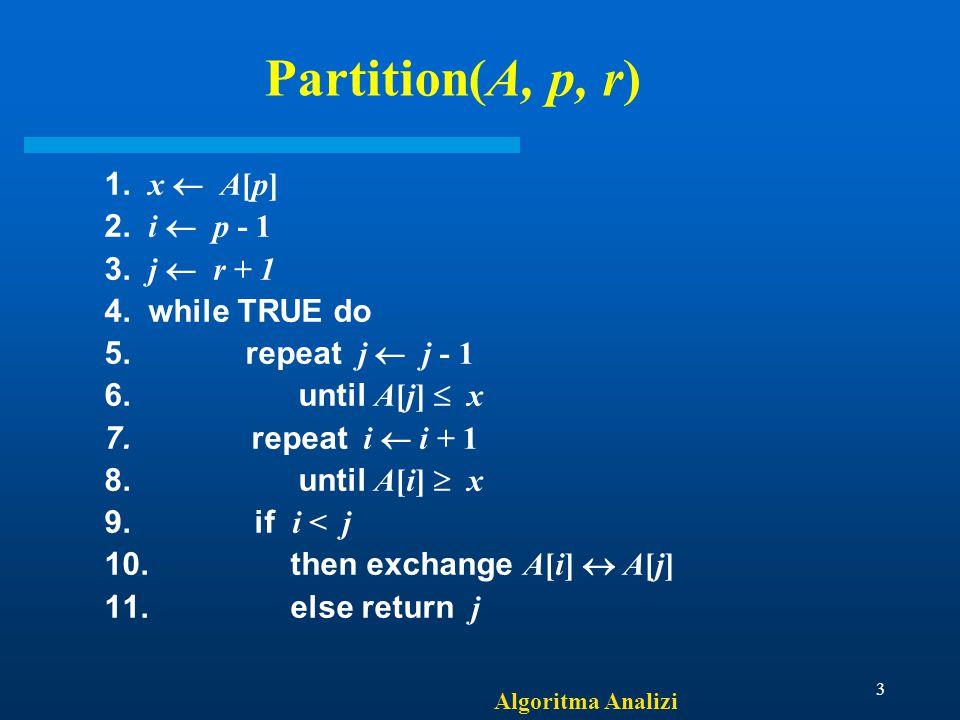 Algoritma Analizi 4 Example: Partitioning Array