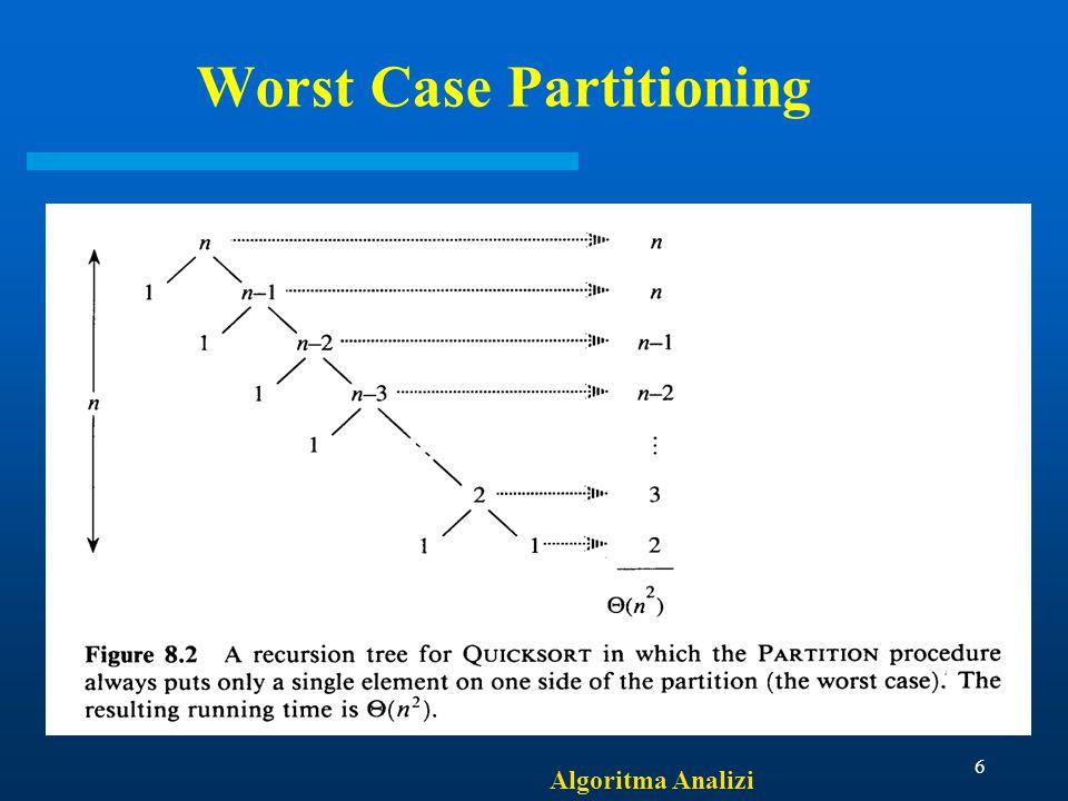 Algoritma Analizi 6 Worst Case Partitioning