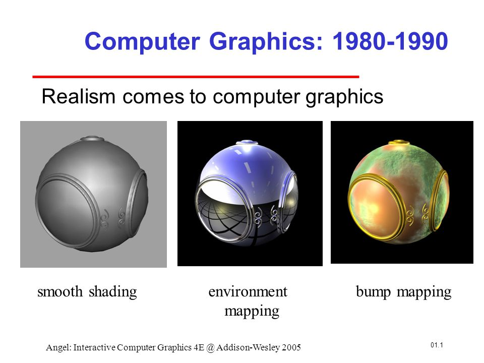 01.1 Angel: Interactive Computer Graphics 4E @ Addison-Wesley 2005 Computer Graphics: 1980-1990 Realism comes to computer graphics smooth shadingenvironment mapping bump mapping