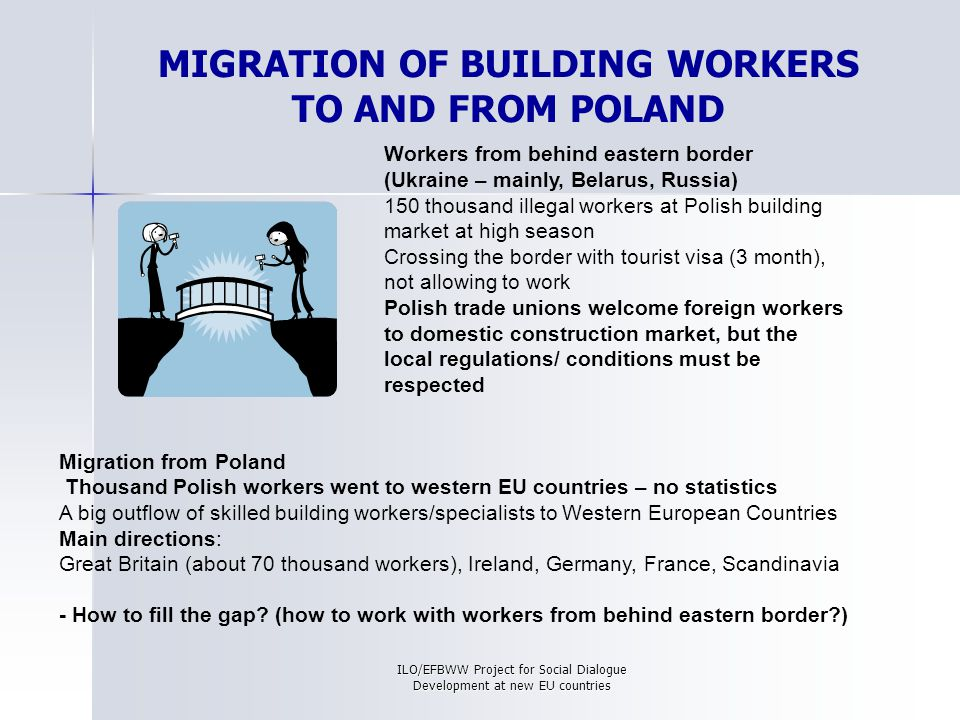 ILO/EFBWW Project for Social Dialogue Development at new EU countries MIGRATION OF BUILDING WORKERS TO AND FROM POLAND Workers from behind eastern border (Ukraine – mainly, Belarus, Russia) 150 thousand illegal workers at Polish building market at high season Crossing the border with tourist visa (3 month), not allowing to work Polish trade unions welcome foreign workers to domestic construction market, but the local regulations/ conditions must be respected Migration from Poland Thousand Polish workers went to western EU countries – no statistics A big outflow of skilled building workers/specialists to Western European Countries Main directions: Great Britain (about 70 thousand workers), Ireland, Germany, France, Scandinavia - How to fill the gap.