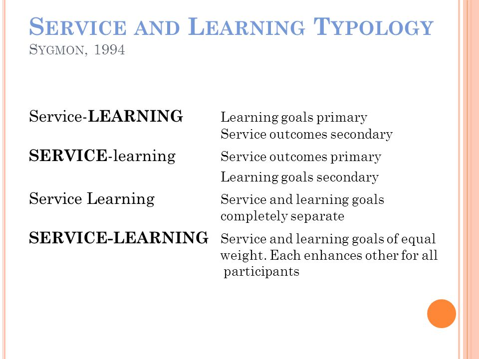 S ERVICE AND L EARNING T YPOLOGY S YGMON, 1994 Service- LEARNING Learning goals primary Service outcomes secondary SERVICE -learning Service outcomes primary Learning goals secondary Service Learning Service and learning goals completely separate SERVICE-LEARNING Service and learning goals of equal weight.