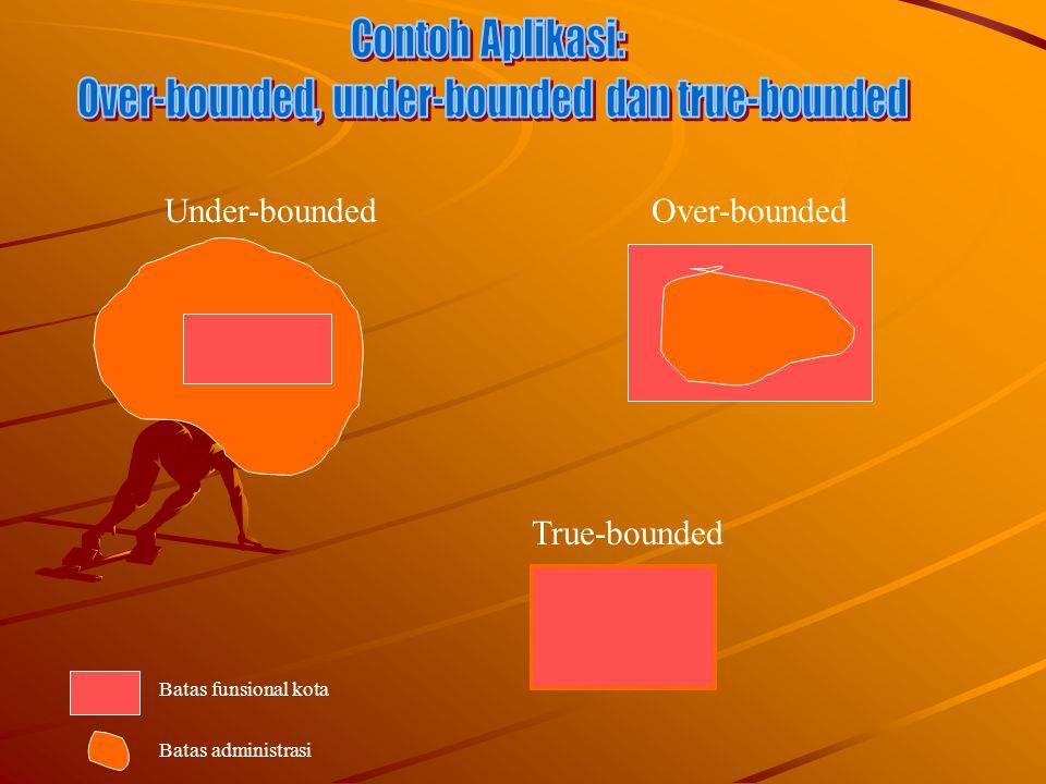 Batas funsional kota Batas administrasi Under-boundedOver-bounded True-bounded