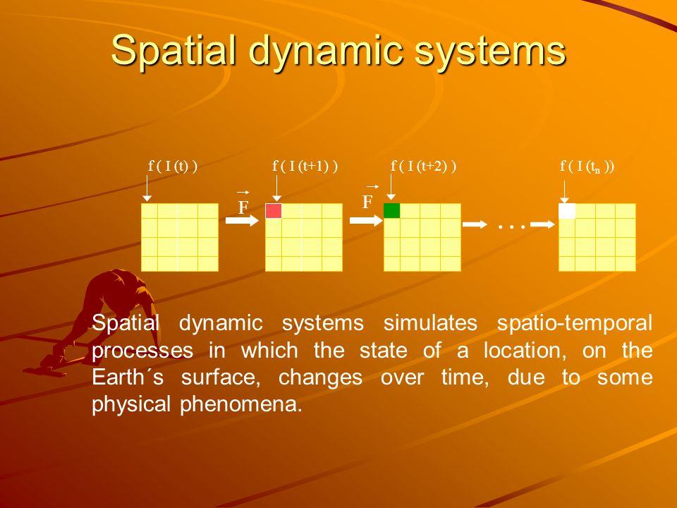 t p - 20 t p - 10 tptp calibration t p + 10 Forecast Dynamic spatial models fonte: Almeida et al (2003)