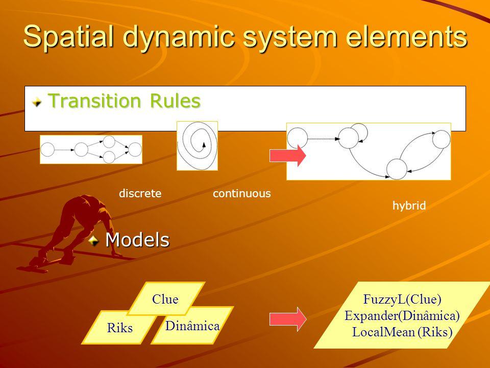 Space representation Neighborhood modelo celular Spatial dynamic system elements uniform proprieties regular structure proximitry matrix non stationary