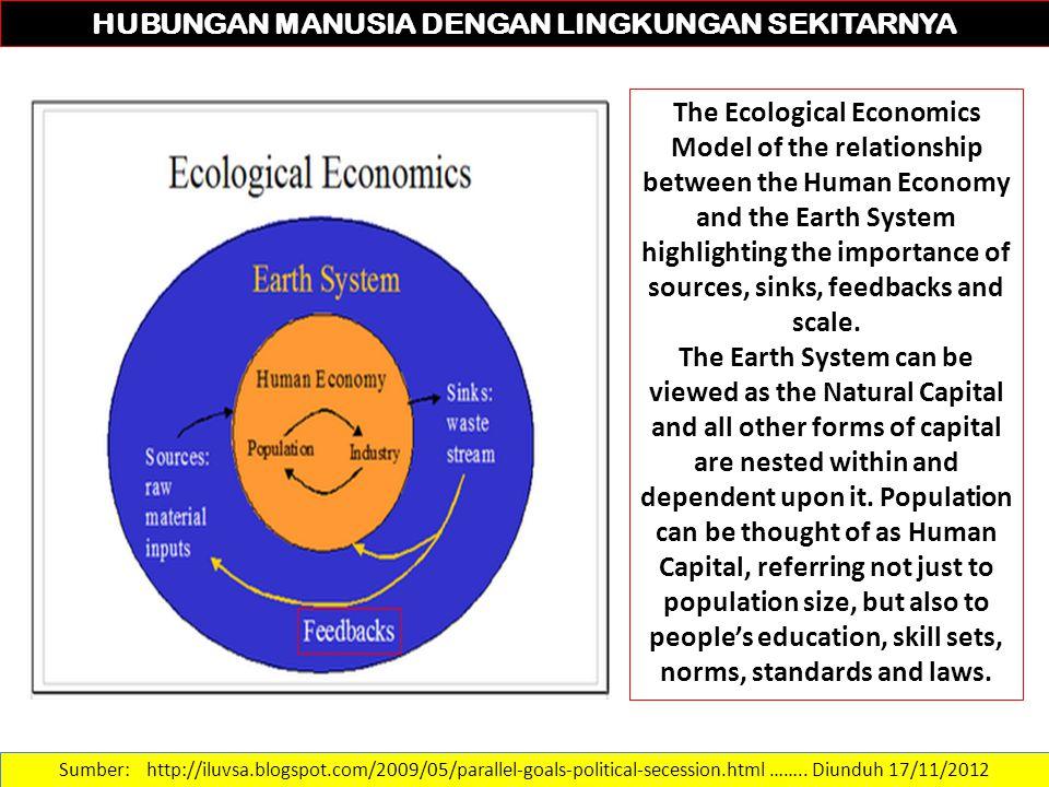 Sumber: http://iluvsa.blogspot.com/2009/05/parallel-goals-political-secession.html ……..