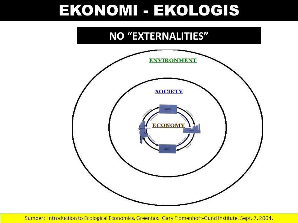 EKONOMI - EKOLOGIS NO EXTERNALITIES Sumber: Introduction to Ecological Economics.