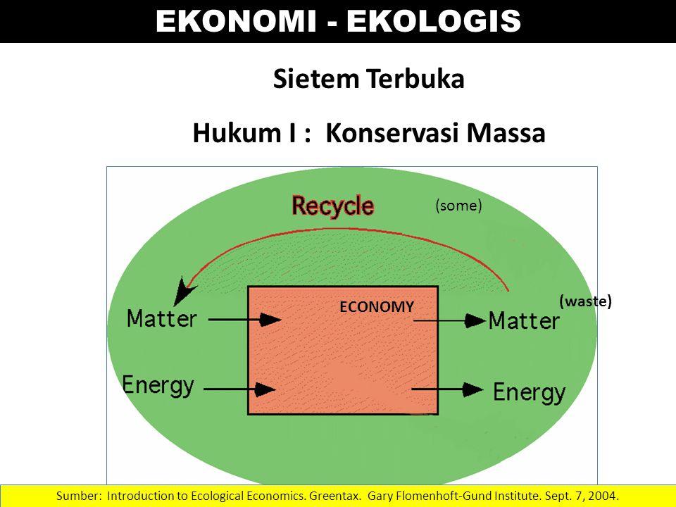 EKONOMI - EKOLOGIS Sietem Terbuka Hukum I : Konservasi Massa ECONOMY (waste) (some) Sumber: Introduction to Ecological Economics.