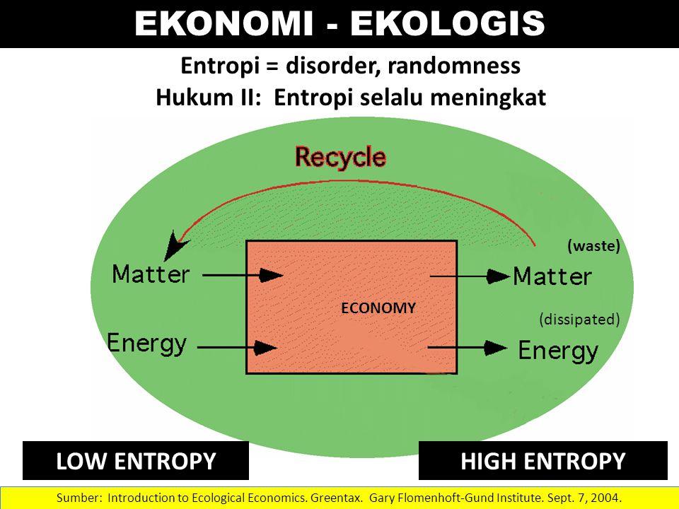 Entropi = disorder, randomness Hukum II: Entropi selalu meningkat ECONOMY (waste) LOW ENTROPYHIGH ENTROPY (dissipated) EKONOMI - EKOLOGIS Sumber: Introduction to Ecological Economics.