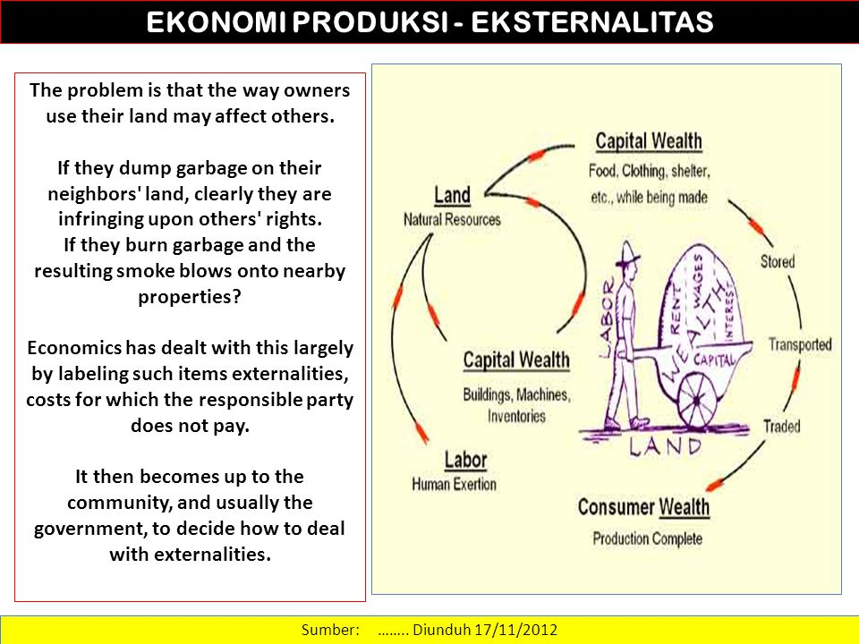 Sumber: …….. Diunduh 17/11/2012 EKONOMI PRODUKSI - EKSTERNALITAS The problem is that the way owners use their land may affect others. If they dump gar