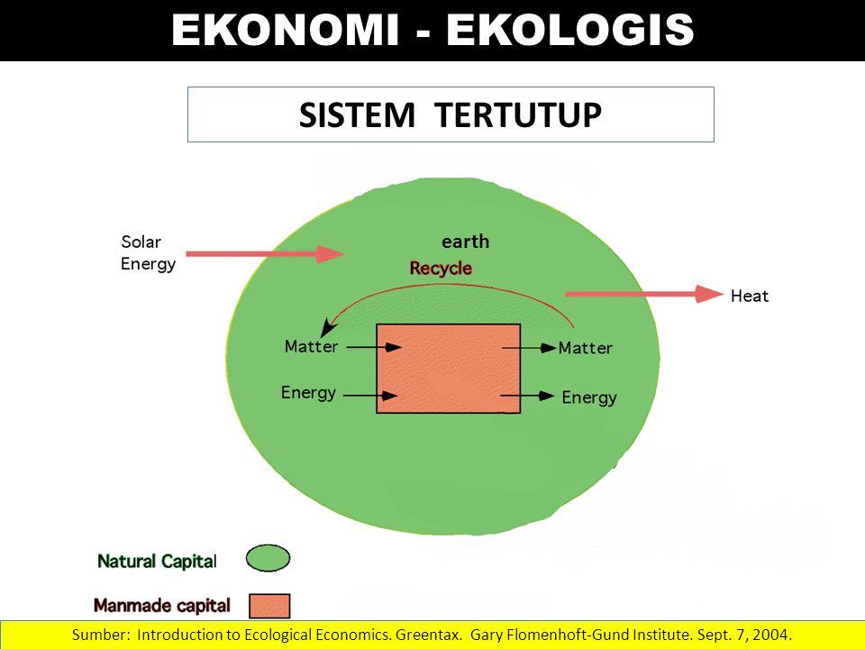 SISTEM TERTUTUP ECONOMY earth EKONOMI - EKOLOGIS Sumber: Introduction to Ecological Economics.