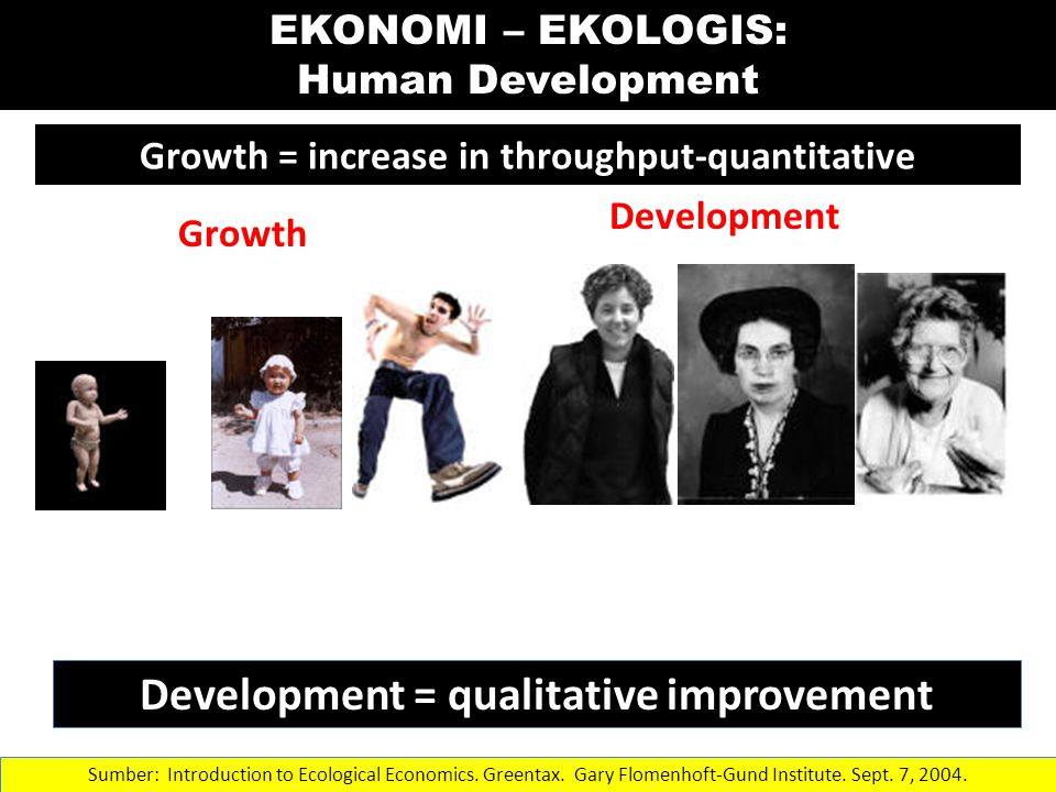 Growth Development Growth = increase in throughput-quantitative Development = qualitative improvement EKONOMI – EKOLOGIS: Human Development Sumber: Introduction to Ecological Economics.