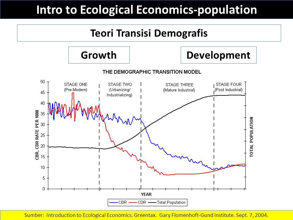 Intro to Ecological Economics-population GrowthDevelopment Teori Transisi Demografis Sumber: Introduction to Ecological Economics.