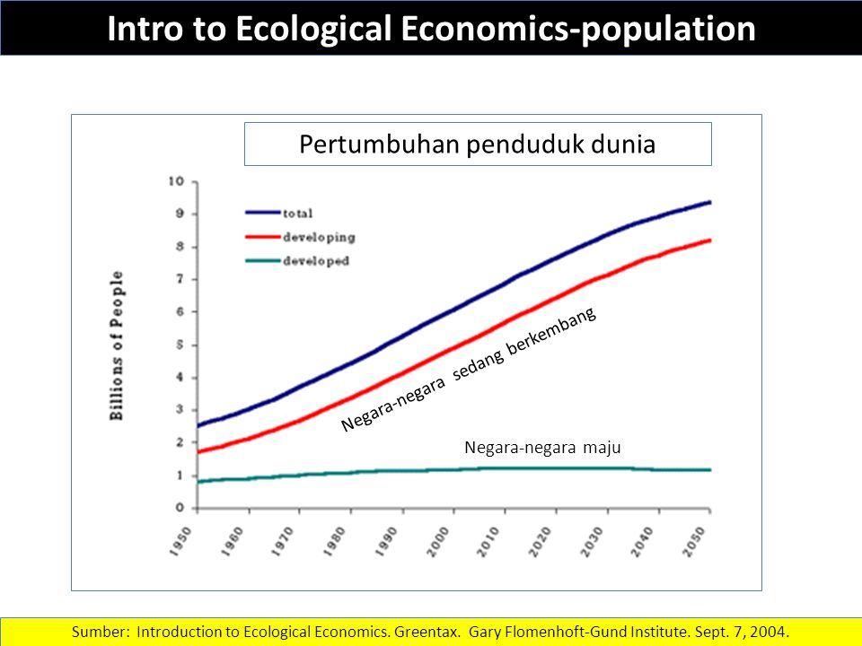 Intro to Ecological Economics-population Sumber: Introduction to Ecological Economics.