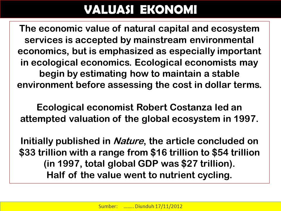 DIS-UTILITAS MARGINAL Sumber: Introduction to Ecological Economics.