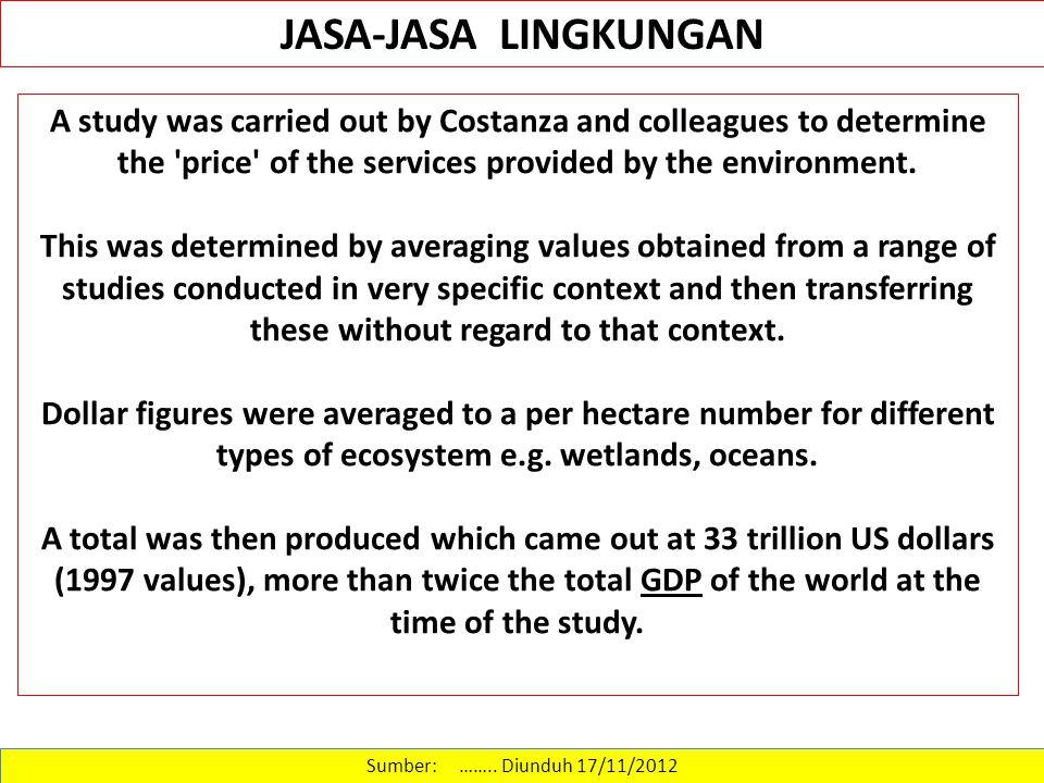 CLIMATE DAMAGE Sumber: Introduction to Ecological Economics.