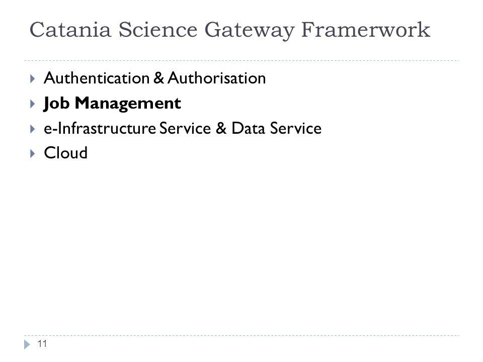 Catania Science Gateway Framerwork 11  Authentication & Authorisation  Job Management  e-Infrastructure Service & Data Service  Cloud