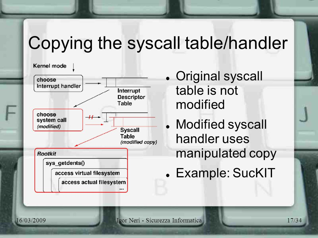 16/03/2009Igor Neri - Sicurezza Informatica17/34 Copying the syscall table/handler Original syscall table is not modified Modified syscall handler use