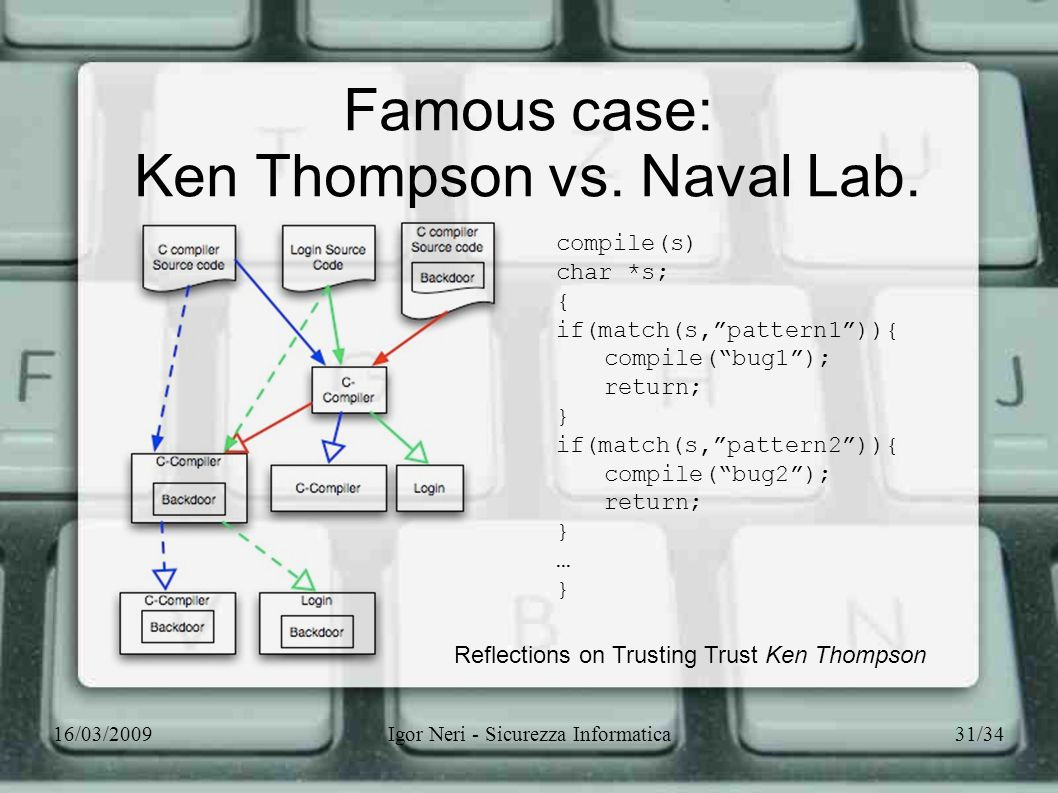 "16/03/2009Igor Neri - Sicurezza Informatica31/34 Famous case: Ken Thompson vs. Naval Lab. compile(s) char *s; { if(match(s,""pattern1"")){ compile(""bug1"