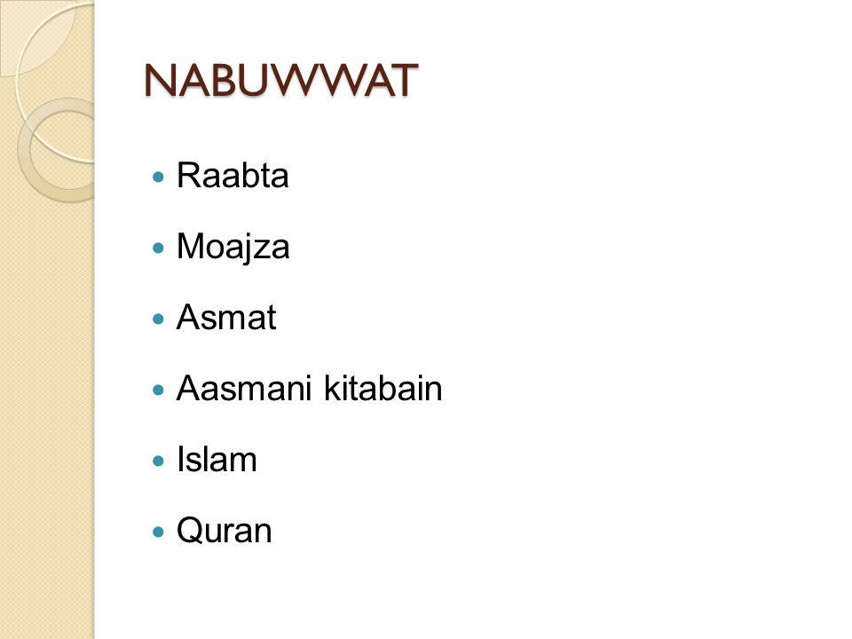 NABUWWAT Raabta Moajza Asmat Aasmani kitabain Islam Quran