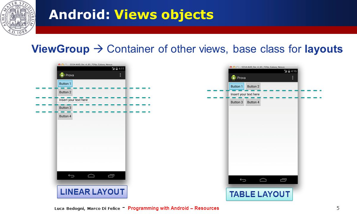 Luca Bedogni, Marco Di Felice - Programming with Android – Resources 5 Android: Views objects ViewGroup  Container of other views, base class for layouts LINEAR LAYOUT TABLE LAYOUT