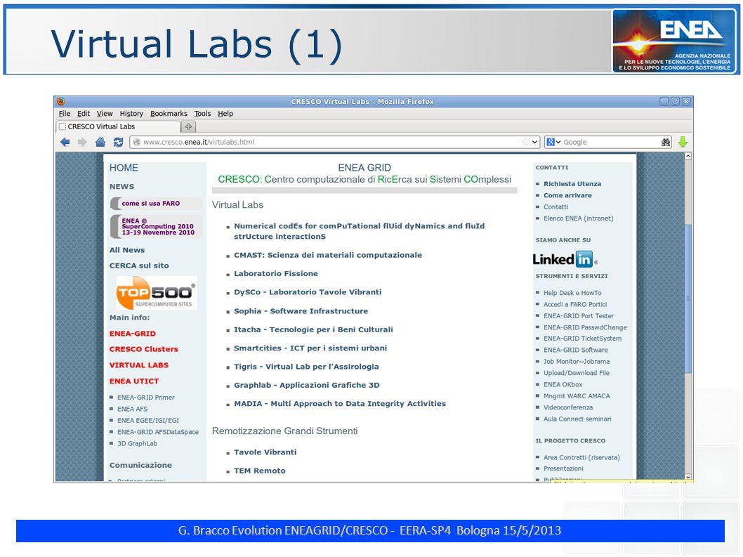 G. Bracco Evolution ENEAGRID/CRESCO - EERA-SP4 Bologna 15/5/2013 Virtual Labs (1)