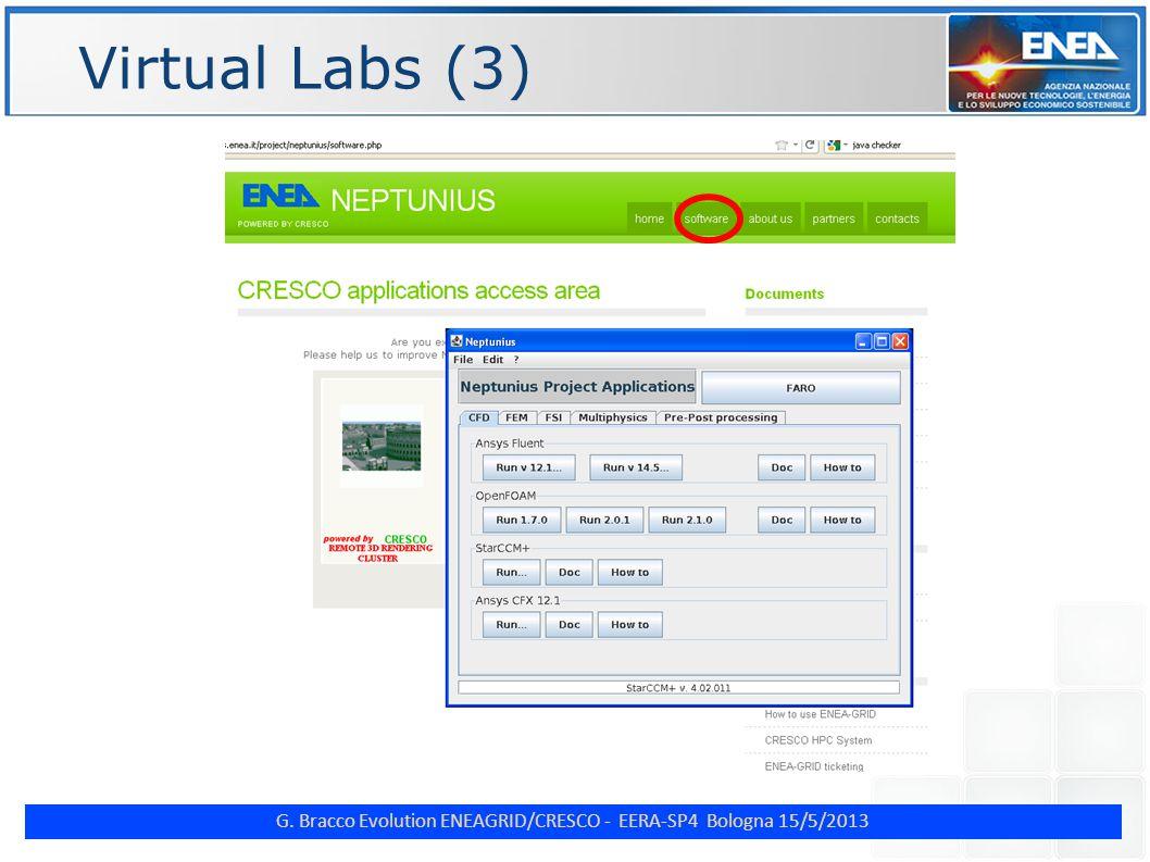 G. Bracco Evolution ENEAGRID/CRESCO - EERA-SP4 Bologna 15/5/2013 Virtual Labs (3)