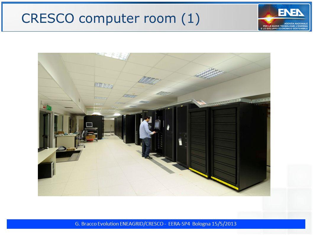 G. Bracco Evolution ENEAGRID/CRESCO - EERA-SP4 Bologna 15/5/2013 ENE CRESCO computer room (1)
