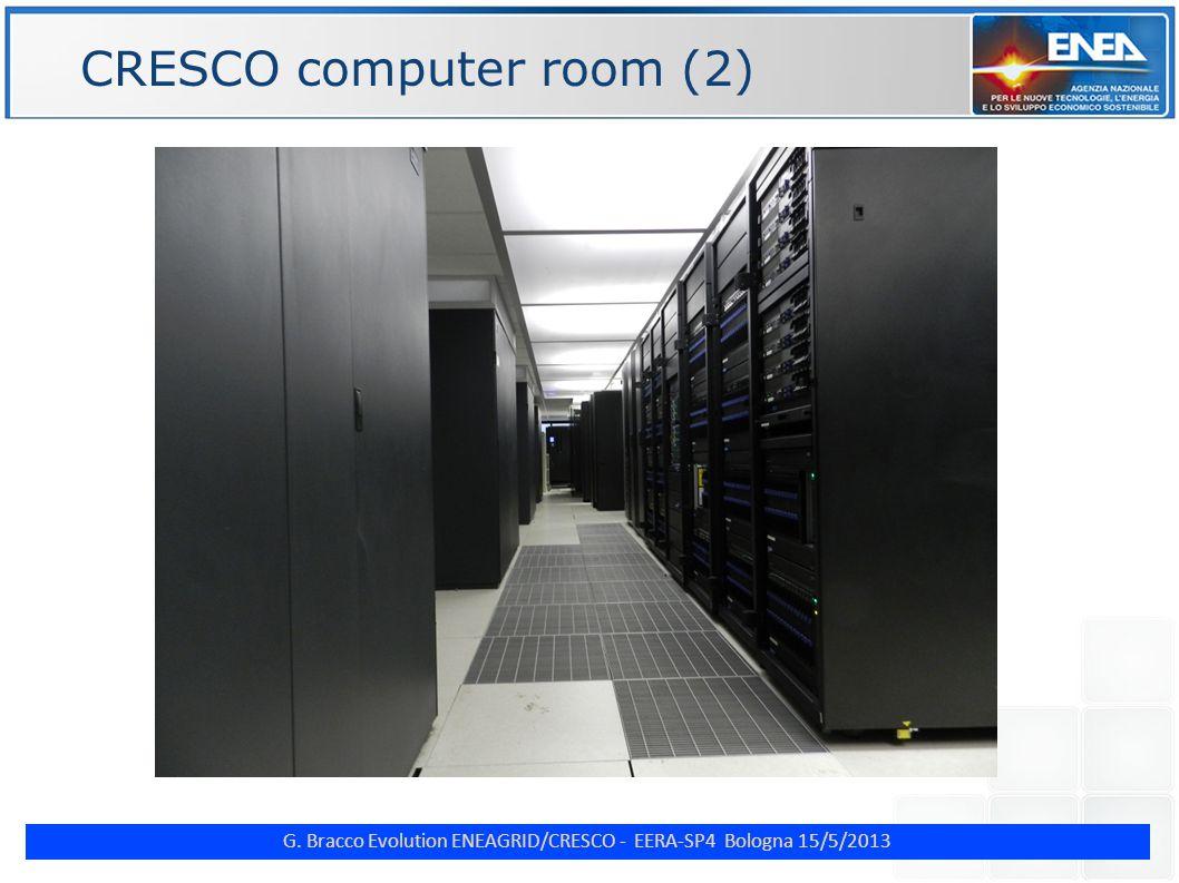 G. Bracco Evolution ENEAGRID/CRESCO - EERA-SP4 Bologna 15/5/2013 ENE CRESCO computer room (2)