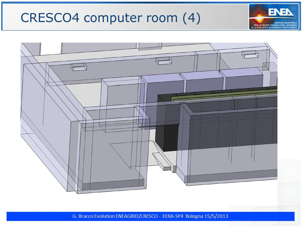 G. Bracco Evolution ENEAGRID/CRESCO - EERA-SP4 Bologna 15/5/2013 ENE CRESCO4 computer room (4)
