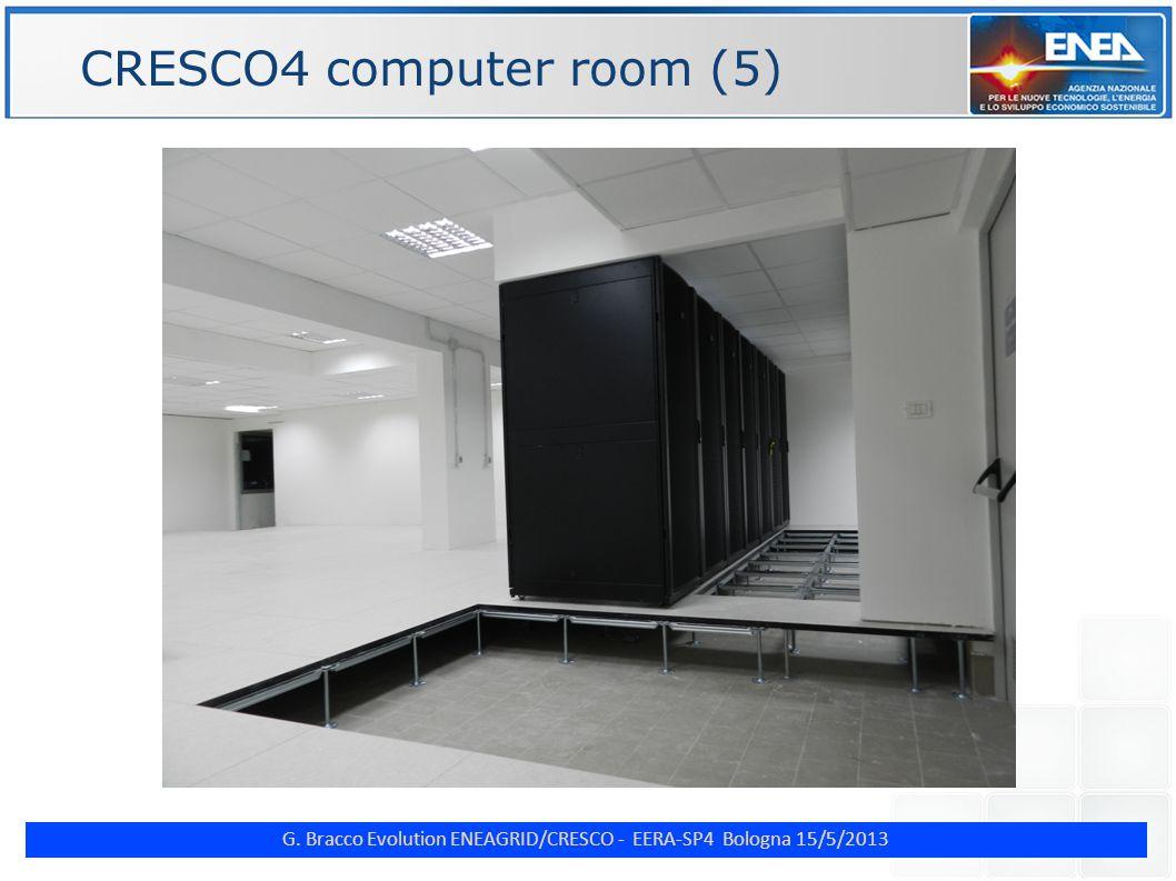 G. Bracco Evolution ENEAGRID/CRESCO - EERA-SP4 Bologna 15/5/2013 ENE CRESCO4 computer room (5)