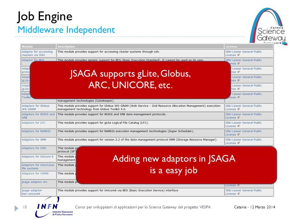 Job Engine Middleware Independent Corso per sviluppatori di applicazioni per lo Science Gateway del progetto VESPA 10 Catania - 12 Marzo 2014 JSAGA supports gLite, Globus, ARC, UNICORE, etc.