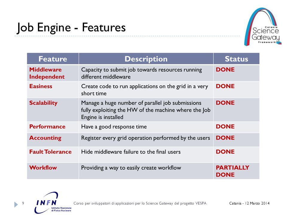 Job Engine - Features Corso per sviluppatori di applicazioni per lo Science Gateway del progetto VESPA 9 Catania - 12 Marzo 2014