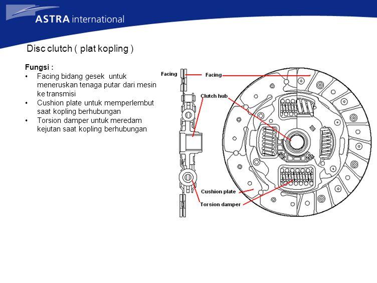 Mekanisme penggerak Kopling mekanis ( mechanical clutch ) Gerak bebas pedal kopling Gerak bebas pedal adalah jarak antara diaprahgma dan bantalan pembebas