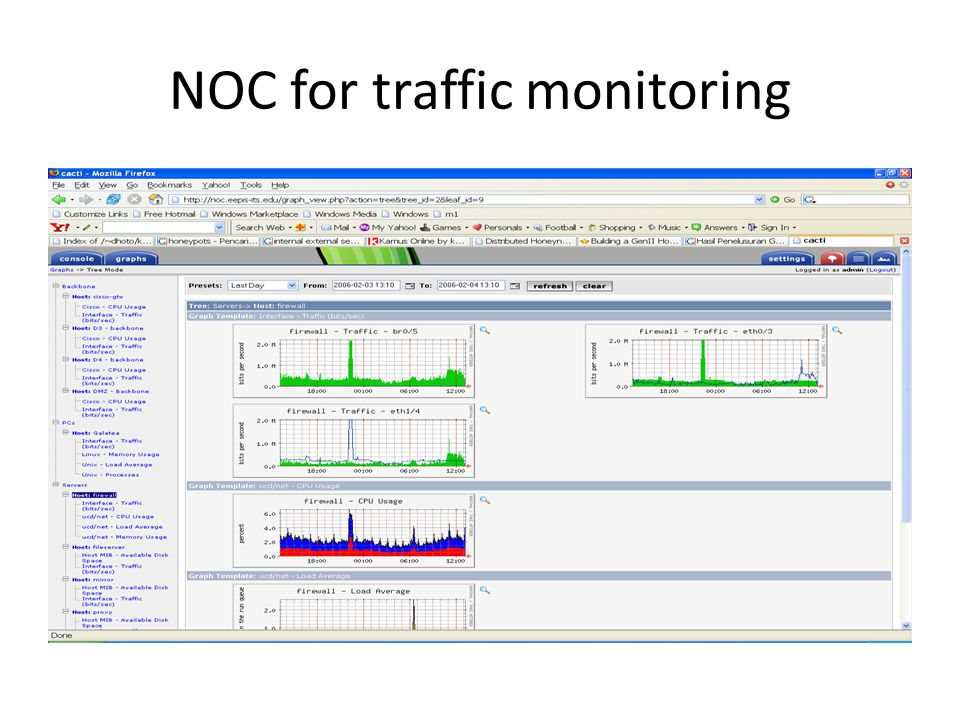 NOC for traffic monitoring