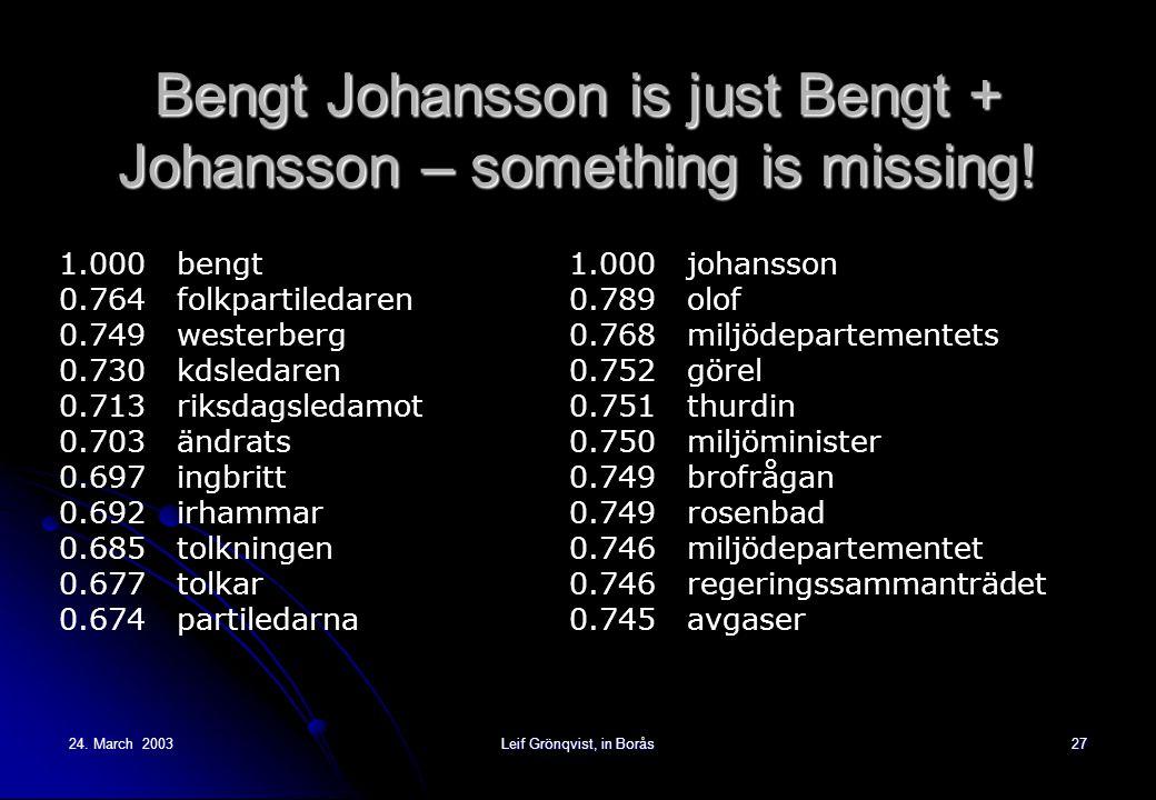 24. March 2003Leif Grönqvist, in Borås27 Bengt Johansson is just Bengt + Johansson – something is missing! 1.000 bengt 0.764 folkpartiledaren 0.749 we