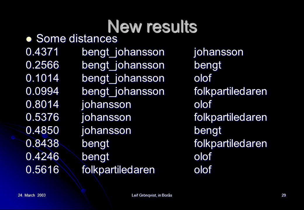 24. March 2003Leif Grönqvist, in Borås29 New results Some distances Some distances 0.4371bengt_johanssonjohansson 0.2566bengt_johansson bengt 0.1014be