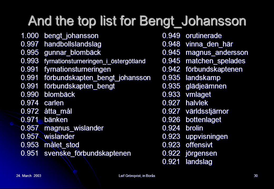 24. March 2003Leif Grönqvist, in Borås30 And the top list for Bengt_Johansson 1.000 bengt_johansson 0.997 handbollslandslag 0.995 gunnar_blombäck 0.99