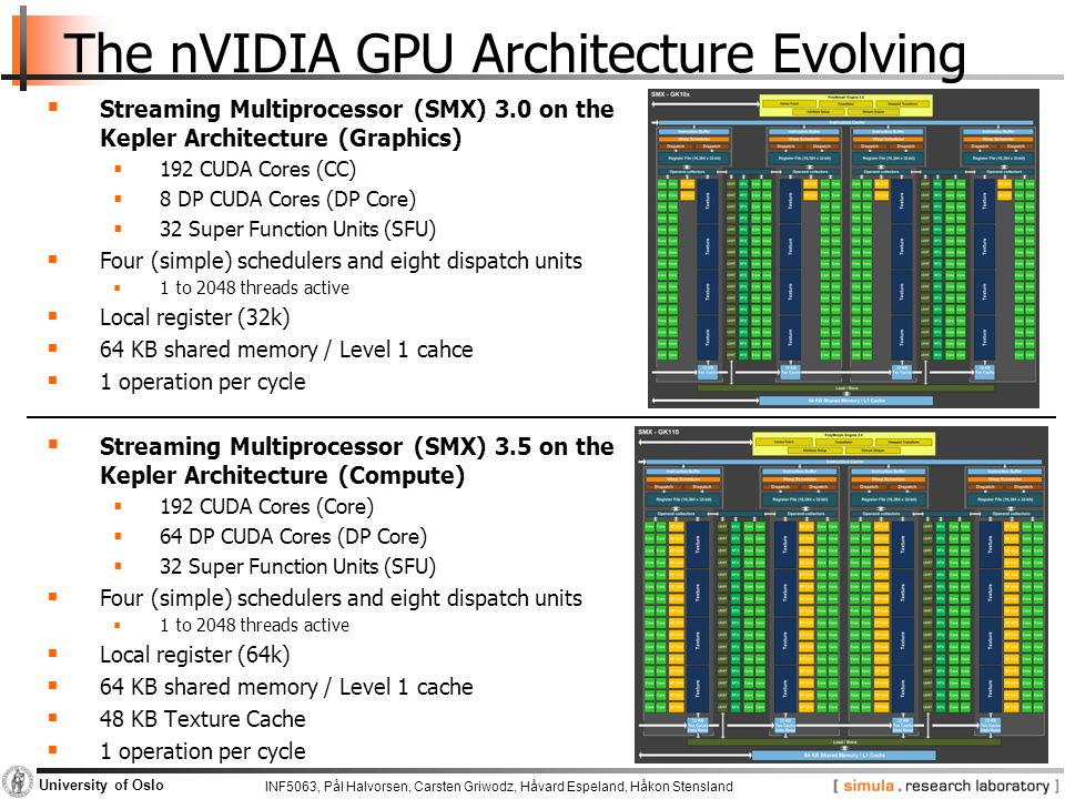 INF5063, Pål Halvorsen, Carsten Griwodz, Håvard Espeland, Håkon Stensland University of Oslo The nVIDIA GPU Architecture Evolving  Streaming Multiprocessor (SMX) 3.5 on the Kepler Architecture (Compute)  192 CUDA Cores (Core)  64 DP CUDA Cores (DP Core)  32 Super Function Units (SFU)  Four (simple) schedulers and eight dispatch units  1 to 2048 threads active  Local register (64k)  64 KB shared memory / Level 1 cache  48 KB Texture Cache  1 operation per cycle  Streaming Multiprocessor (SMX) 3.0 on the Kepler Architecture (Graphics)  192 CUDA Cores (CC)  8 DP CUDA Cores (DP Core)  32 Super Function Units (SFU)  Four (simple) schedulers and eight dispatch units  1 to 2048 threads active  Local register (32k)  64 KB shared memory / Level 1 cahce  1 operation per cycle
