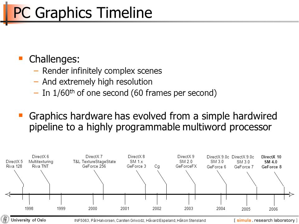 INF5063, Pål Halvorsen, Carsten Griwodz, Håvard Espeland, Håkon Stensland University of Oslo Graphics in the PC Architecture  DMI (Direct Media Interface) between processor and chipset −Memory Control now integrated in CPU  The old Northbridge integrated onto CPU −Intel calls this part of the CPU System Agent −PCI Express 3.0 x16 bandwidth at 32 GB/s (16 GB in each direction)  Southbridge (X99) handles all other peripherals  All mainstream CPUs now come with integrated GPU −Same capabilities as discrete GPU's −Less performance (limited by die space and power) Intel Haswell