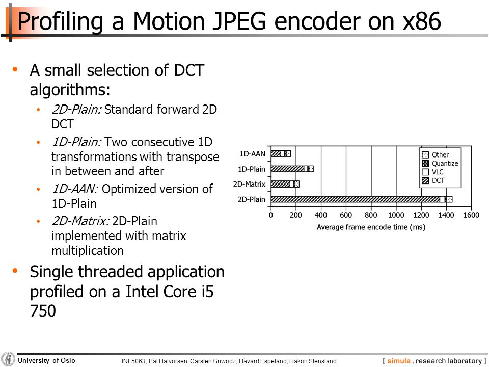 INF5063, Pål Halvorsen, Carsten Griwodz, Håvard Espeland, Håkon Stensland University of Oslo Profiling a Motion JPEG encoder on x86 A small selection of DCT algorithms: 2D-Plain: Standard forward 2D DCT 1D-Plain: Two consecutive 1D transformations with transpose in between and after 1D-AAN: Optimized version of 1D-Plain 2D-Matrix: 2D-Plain implemented with matrix multiplication Single threaded application profiled on a Intel Core i5 750